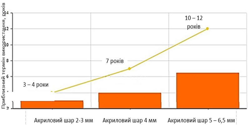 akr_vanna4.jpg (34.91 Kb)