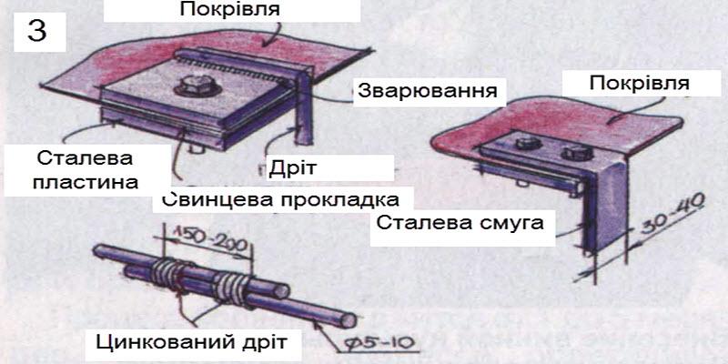 bliskavmal3.jpg (69.33 Kb)