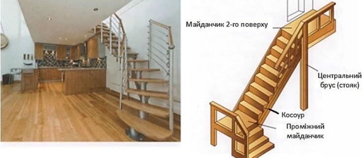 derevyani_shodi_vdoma_38.jpg (62.3 Kb)