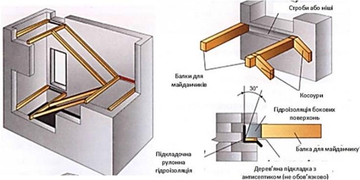 derevyani_shodi_vdoma_42.jpg (71.43 Kb)
