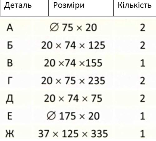 dodopora1.jpg (28.09 Kb)