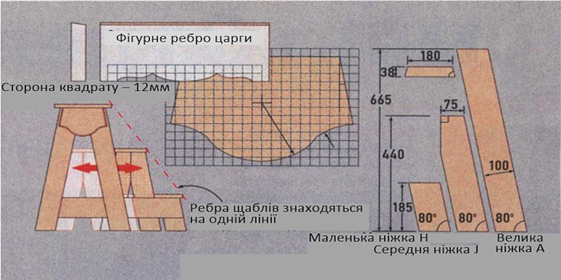 drabtab2.jpg (86.33 Kb)