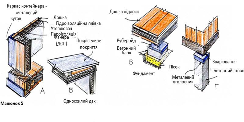 konteiner4.jpg (69.53 Kb)