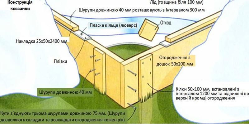 kovzanka4.jpg (73. Kb)