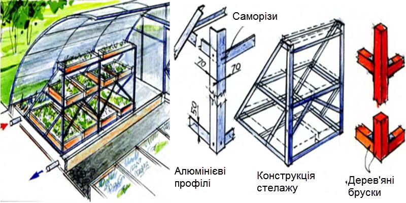 opalennya_teplici3.jpg (104.73 Kb)