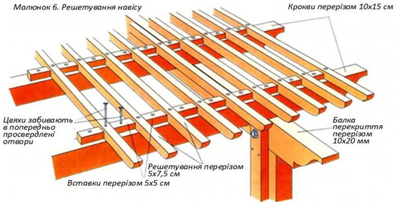 pergola5.jpg (90.7 Kb)