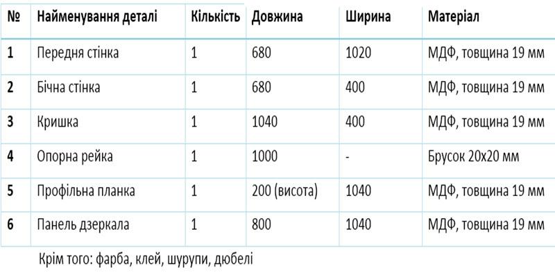 umiv02.jpg (64. Kb)