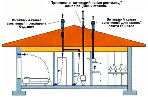 ventil.jpg (46.8 Kb)