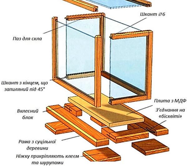 vitrina10.jpg (79.08 Kb)