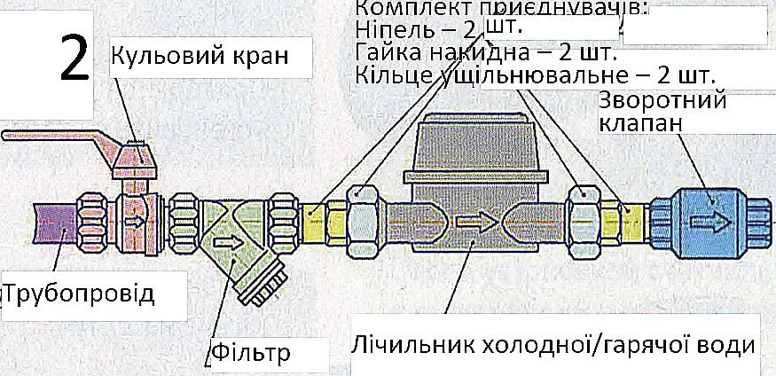 vodorah5.jpg (176. Kb)